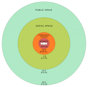 analysing the influence of proxemics by edward t hall 2016-06-07 proxemics is the study of the interpretation, manipulation, and dynamics of human spatial behavior in co-present social encounters (hall 1966) proxemic behavior is governed by sociocultural norms, which, in effect, determine.